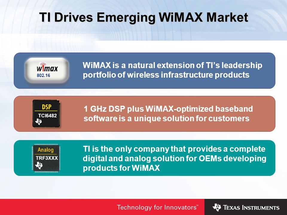 TI Drives Emerging WiMAX Market WiMAX is a natural extension of TIs leadership portfolio of wireless infrastructure products 1 GHz DSP plus WiMAX-optimized baseband software is a unique solution for customers TCI6482 TI is the only company that provides a complete digital and analog solution for OEMs developing products for WiMAX Analog TRF3XXX