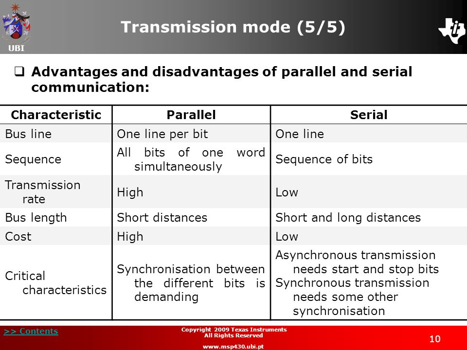 UBI >> Contents 10 Copyright 2009 Texas Instruments All Rights Reserved www.msp430.ubi.pt Transmission mode (5/5) Advantages and disadvantages of para