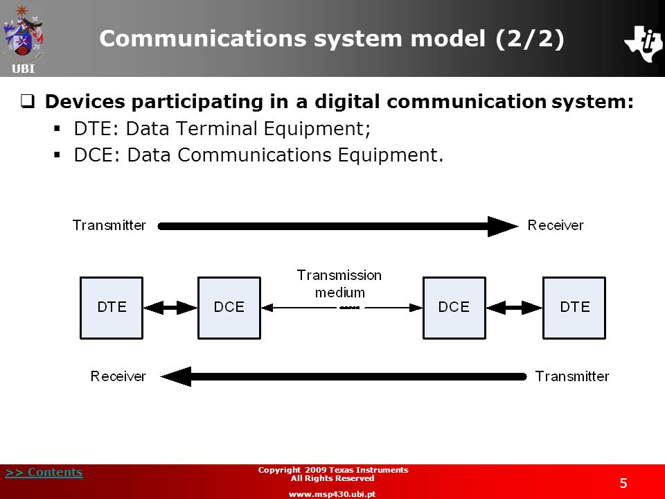 UBI >> Contents 5 Copyright 2009 Texas Instruments All Rights Reserved www.msp430.ubi.pt Communications system model (2/2) Devices participating in a