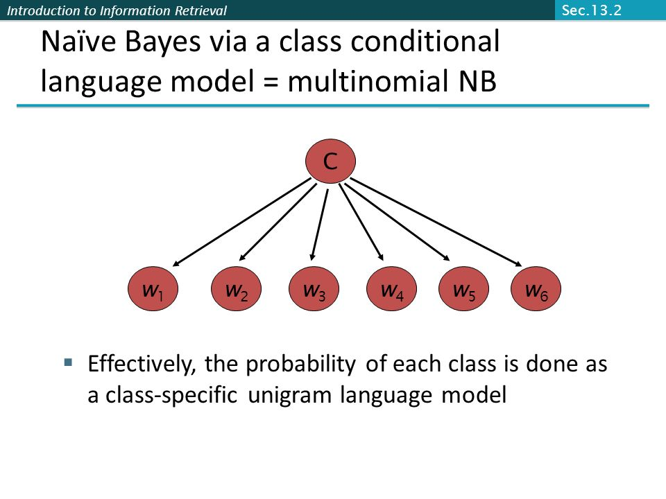 Introduction to Information Retrieval Naïve Bayes via a class conditional language model = multinomial NB Effectively, the probability of each class i