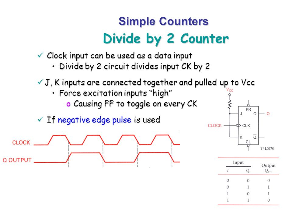 Divide by 2 Counter Simple Counters Clock input can be used as a data input Clock input can be used as a data input Divide by 2 circuit divides input