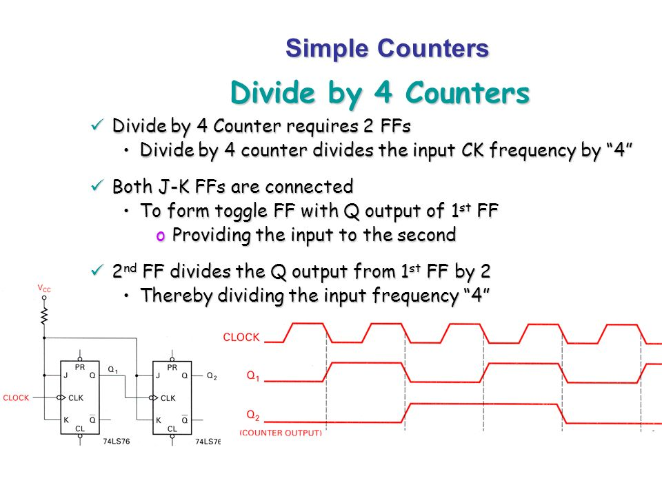 Divide by 4 Counters Simple Counters Divide by 4 Counter requires 2 FFs Divide by 4 Counter requires 2 FFs Divide by 4 counter divides the input CK fr