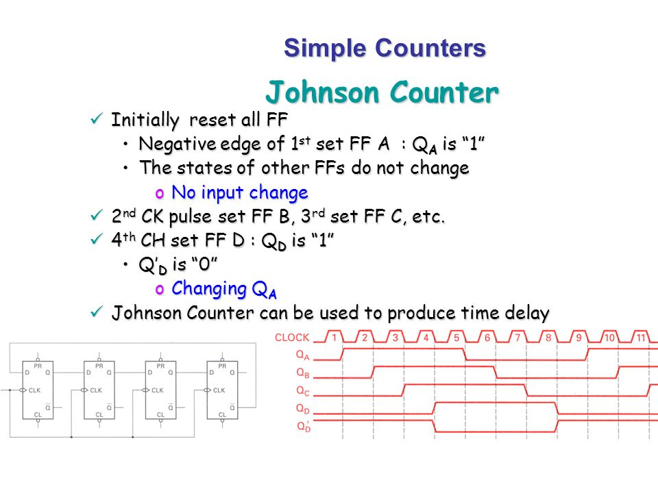 Johnson Counter Simple Counters Initially reset all FF Initially reset all FF Negative edge of 1 st set FF A : Q A is 1Negative edge of 1 st set FF A