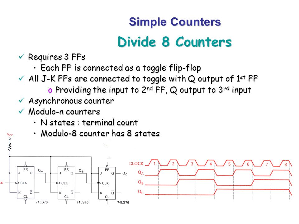 Divide 8 Counters Simple Counters Requires 3 FFs Requires 3 FFs Each FF is connected as a toggle flip-flopEach FF is connected as a toggle flip-flop A