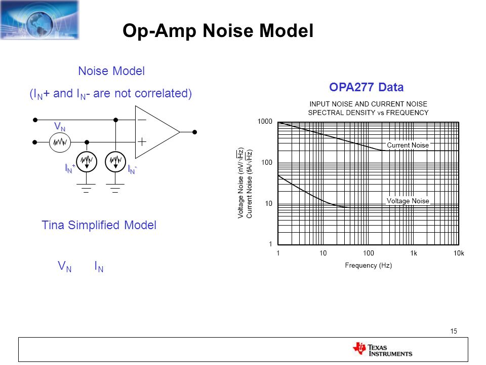 15 Op-Amp Noise Model OPA277 Data VNVNVNVN IN-IN-IN-IN- IN+IN+IN+IN+ Noise Model (I N + and I N - are not correlated) Tina Simplified Model ININ VNVN