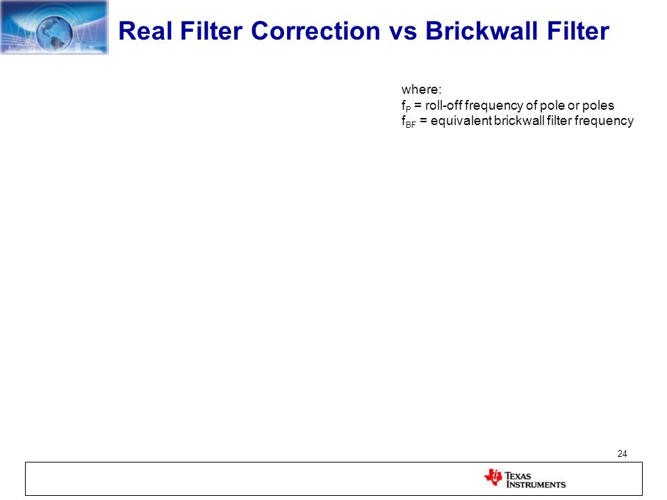 24 Real Filter Correction vs Brickwall Filter where: f P = roll-off frequency of pole or poles f BF = equivalent brickwall filter frequency