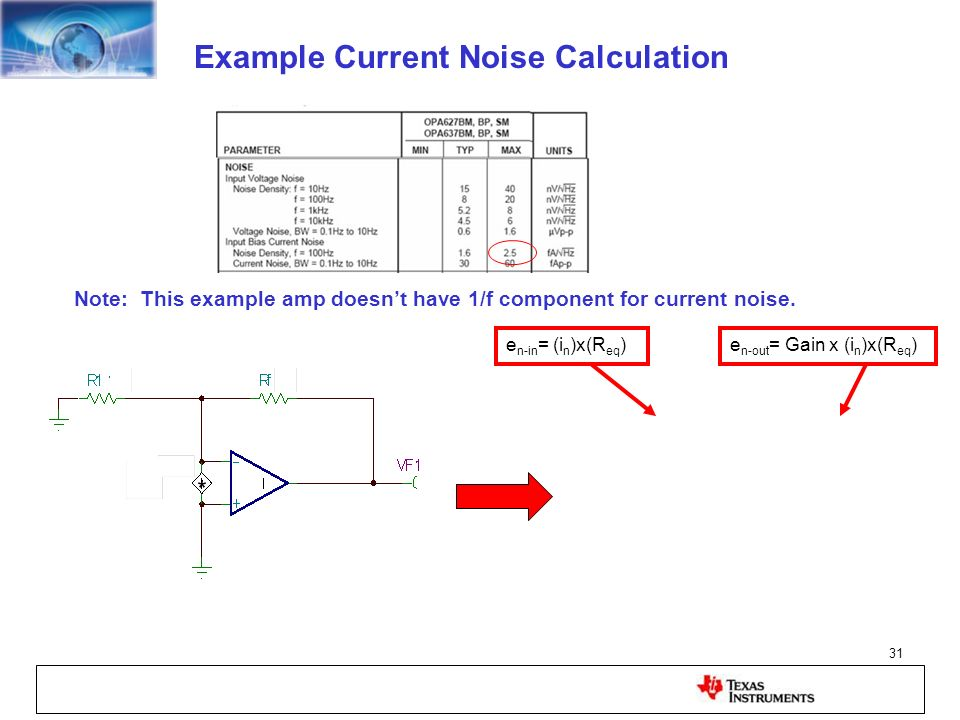 31 Example Current Noise Calculation Note: This example amp doesnt have 1/f component for current noise. e n-out = Gain x (i n )x(R eq )e n-in = (i n