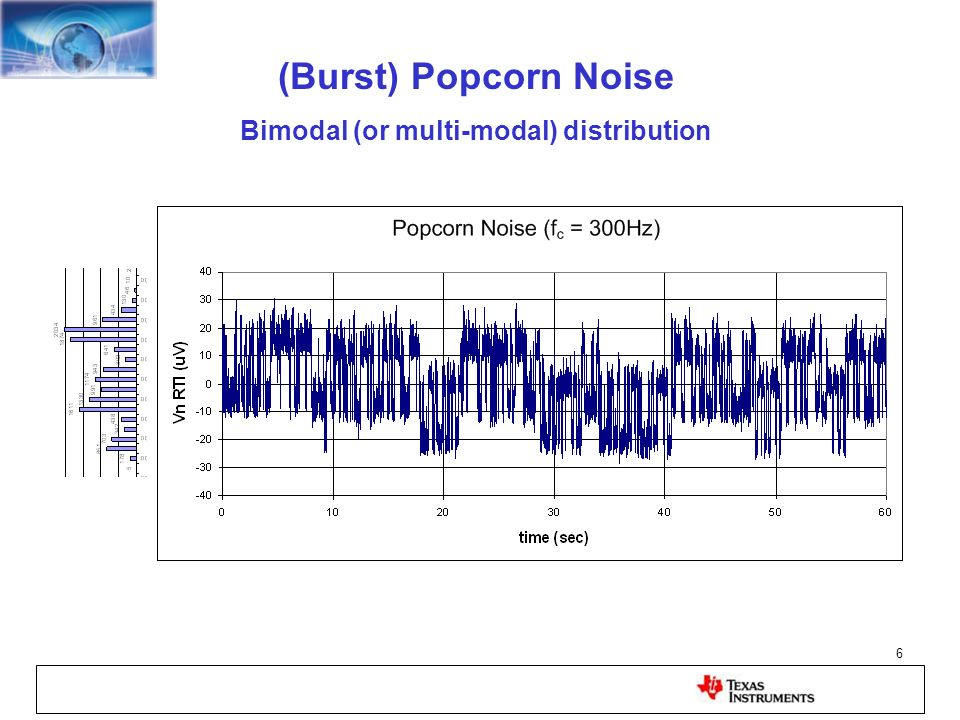 6 (Burst) Popcorn Noise Bimodal (or multi-modal) distribution