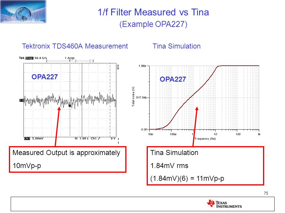 75 Tektronix TDS460A Measurement OPA227 1/f Filter Measured vs Tina (Example OPA227) Measured Output is approximately 10mVp-p OPA227 Tina Simulation 1