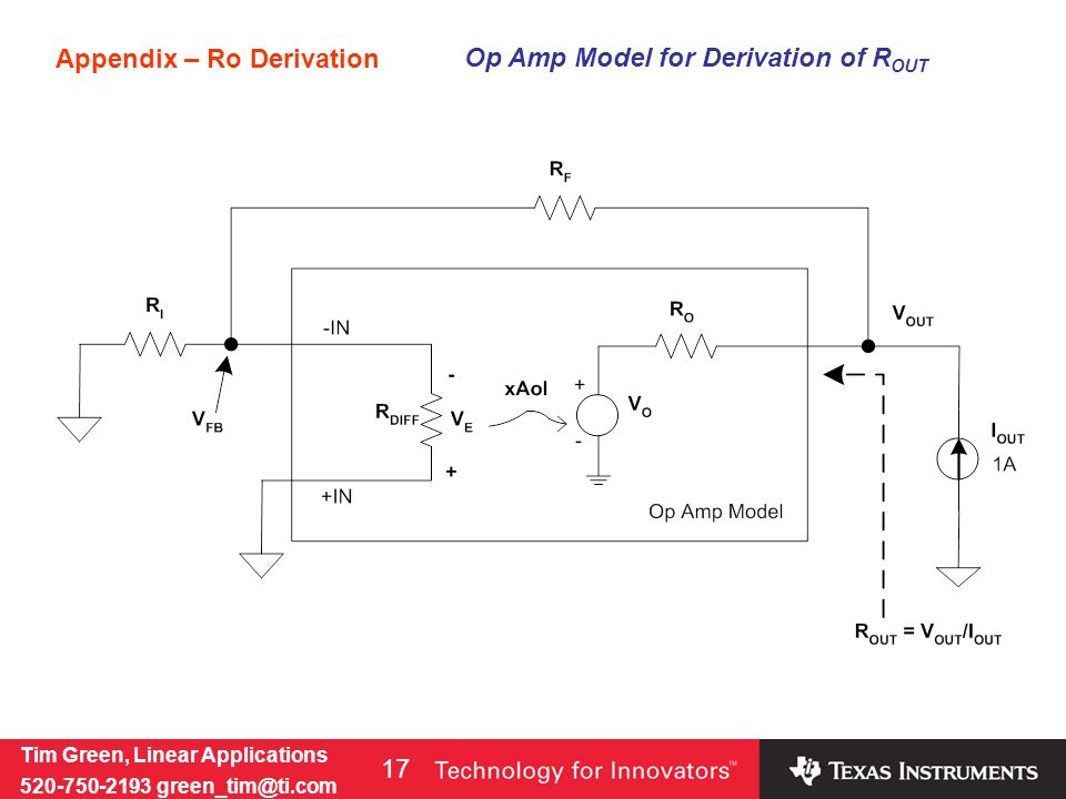 Tim Green, Linear Applications 520-750-2193 green_tim@ti.com 17 Appendix – Ro Derivation Op Amp Model for Derivation of R OUT