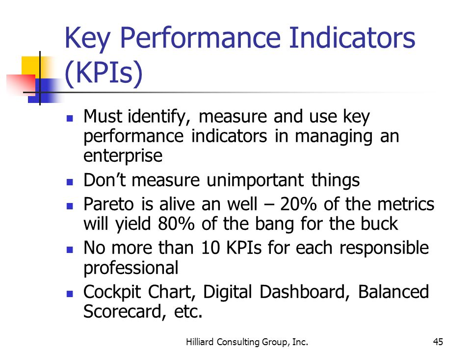 Hilliard Consulting Group, Inc.45 Key Performance Indicators (KPIs) Must identify, measure and use key performance indicators in managing an enterpris