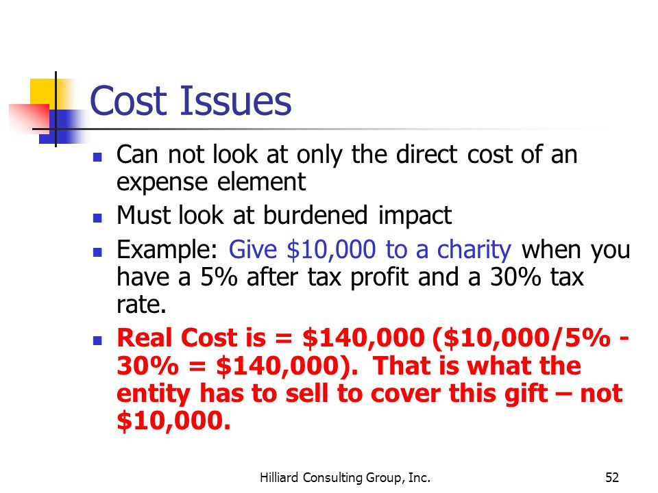 Hilliard Consulting Group, Inc.52 Cost Issues Can not look at only the direct cost of an expense element Must look at burdened impact Example: Give $1