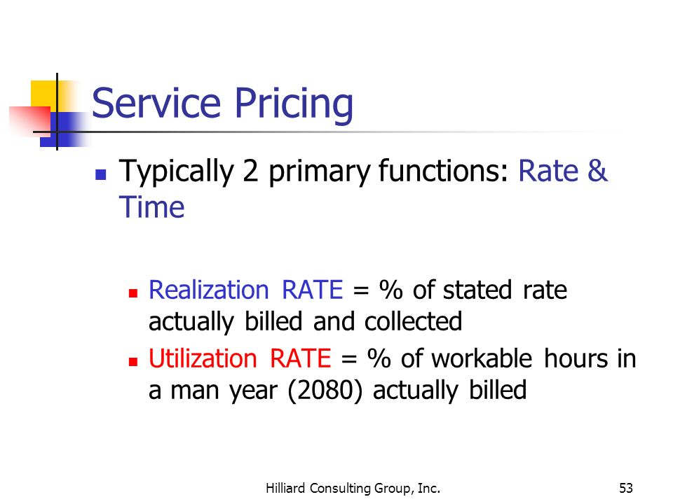 Hilliard Consulting Group, Inc.53 Service Pricing Typically 2 primary functions: Rate & Time Realization RATE = % of stated rate actually billed and c
