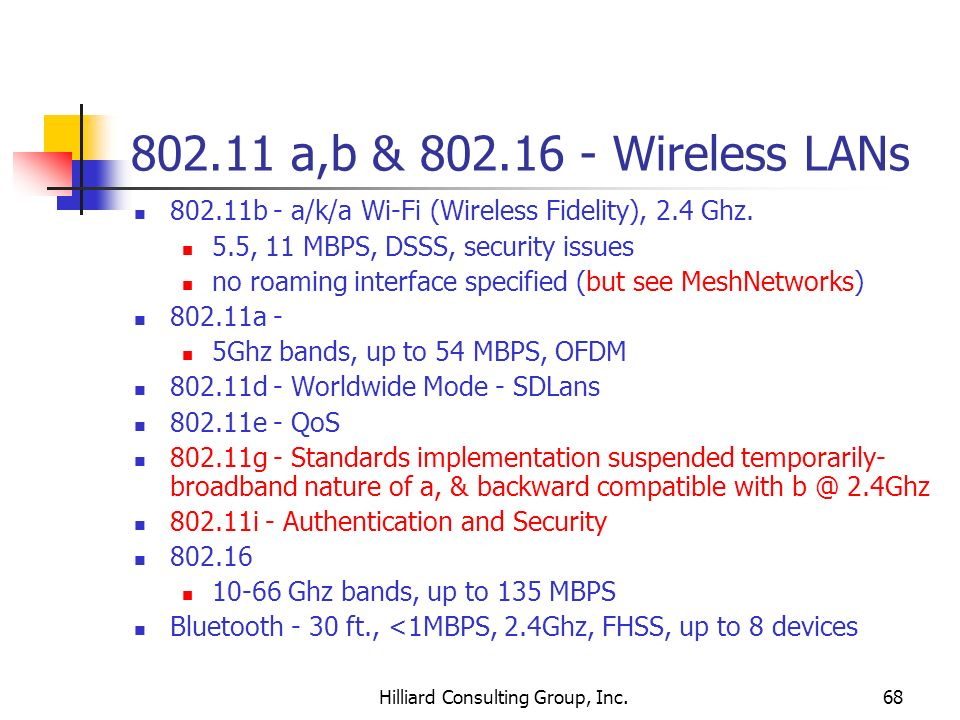 Hilliard Consulting Group, Inc.68 802.11 a,b & 802.16 - Wireless LANs 802.11b - a/k/a Wi-Fi (Wireless Fidelity), 2.4 Ghz. 5.5, 11 MBPS, DSSS, security