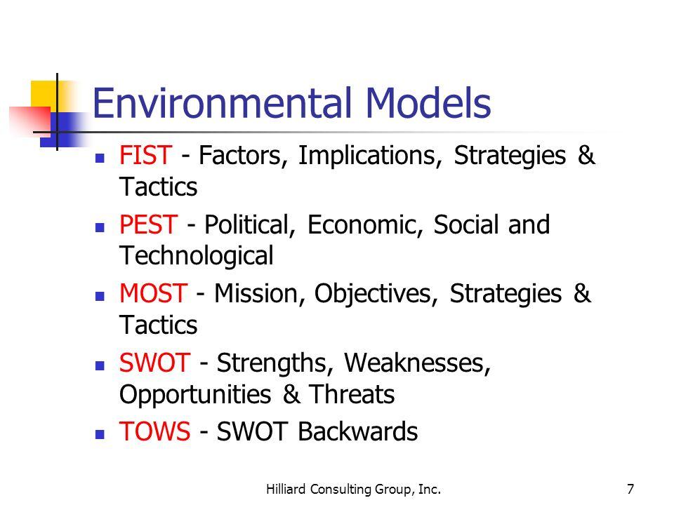 Hilliard Consulting Group, Inc.7 Environmental Models FIST - Factors, Implications, Strategies & Tactics PEST - Political, Economic, Social and Techno