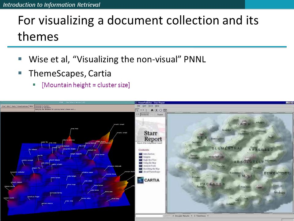 Introduction to Information Retrieval Kangnam Univ. For visualizing a document collection and its themes Wise et al, Visualizing the non-visual PNNL T