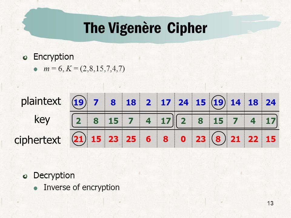 13 The Vigenère Cipher Encryption m = 6, K = (2,8,15,7,4,7) Decryption Inverse of encryption 197818217241519141824 2815741728157417 211523256802382122