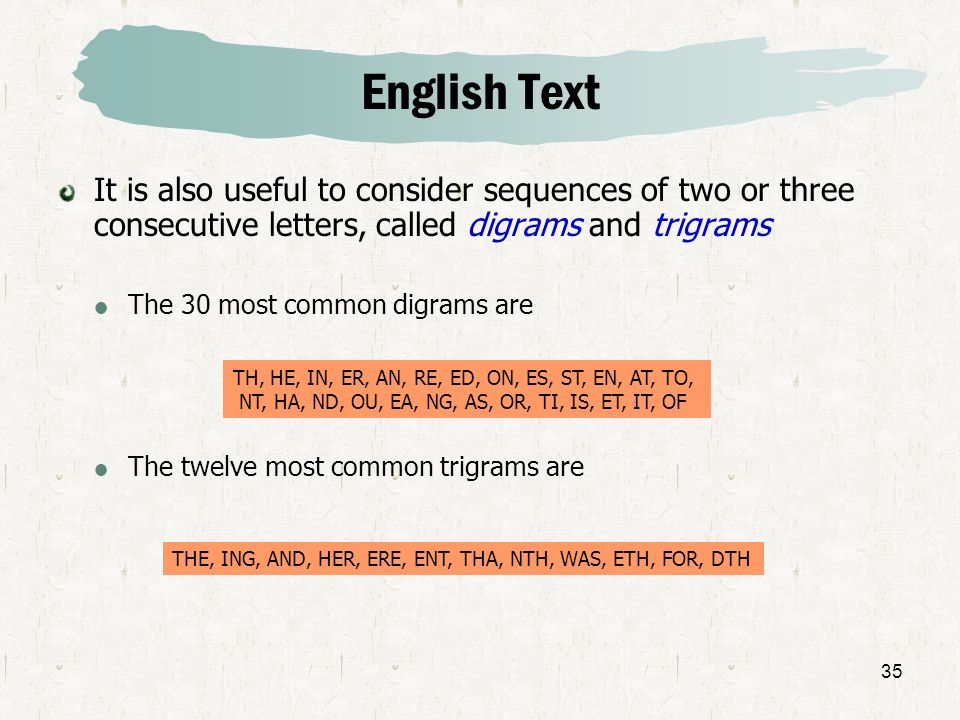 35 English Text It is also useful to consider sequences of two or three consecutive letters, called digrams and trigrams The 30 most common digrams ar