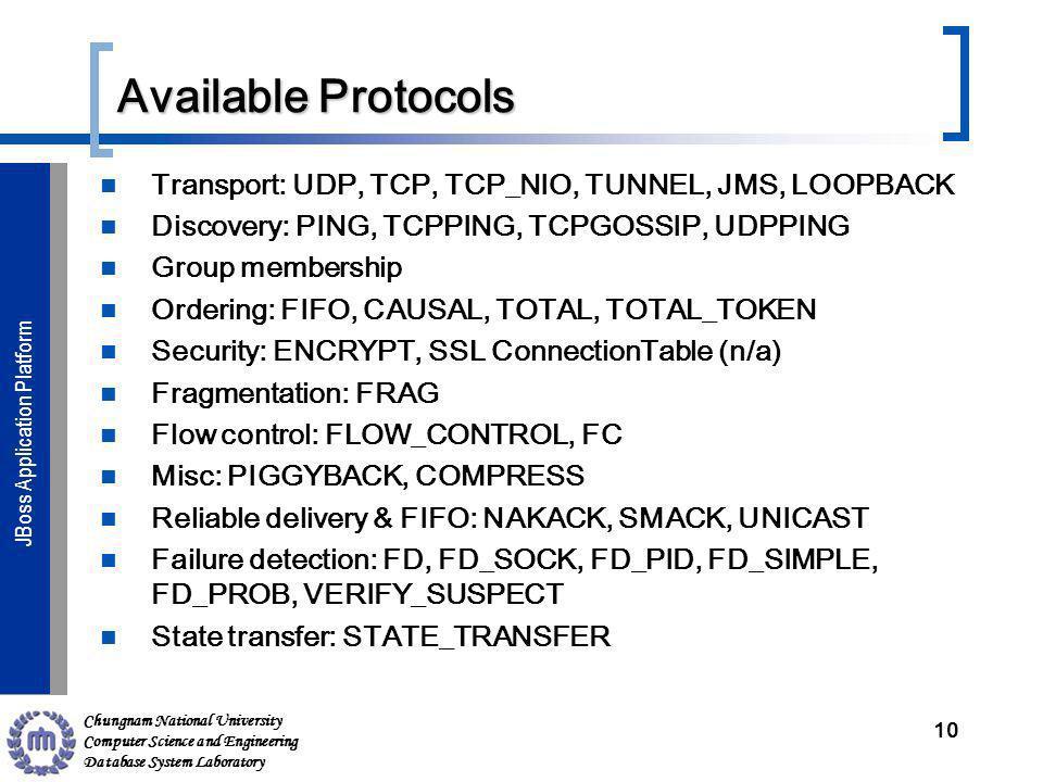 Chungnam National University Computer Science and Engineering Database System Laboratory JBoss Application ServerJBoss Application Platform Available