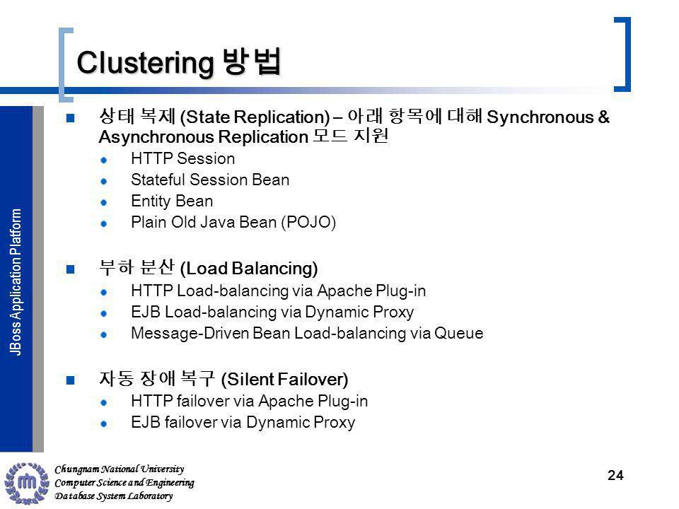 Chungnam National University Computer Science and Engineering Database System Laboratory JBoss Application ServerJBoss Application Platform Clustering