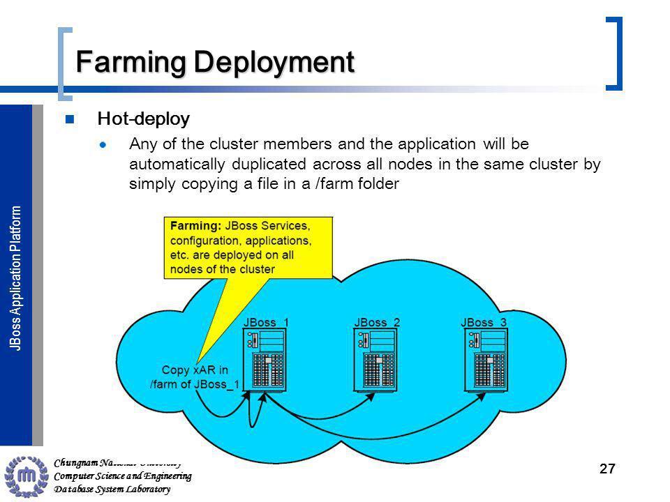 Chungnam National University Computer Science and Engineering Database System Laboratory JBoss Application ServerJBoss Application Platform Farming De
