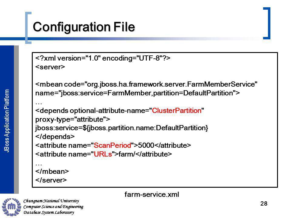Chungnam National University Computer Science and Engineering Database System Laboratory JBoss Application ServerJBoss Application Platform Configurat