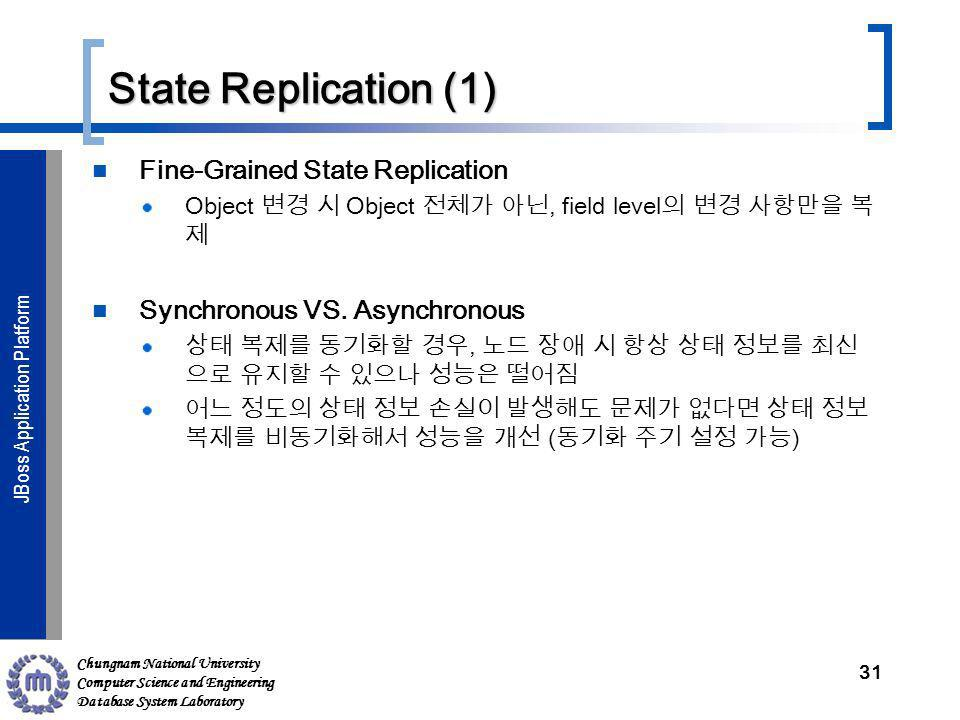 Chungnam National University Computer Science and Engineering Database System Laboratory JBoss Application ServerJBoss Application Platform State Replication (1) Fine-Grained State Replication Object Object, field level Synchronous VS.