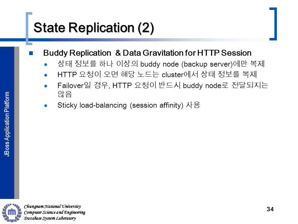 Chungnam National University Computer Science and Engineering Database System Laboratory JBoss Application ServerJBoss Application Platform State Replication (2) Buddy Replication & Data Gravitation for HTTP Session buddy node (backup server) HTTP cluster Failover, HTTP buddy node Sticky load-balancing (session affinity) 34