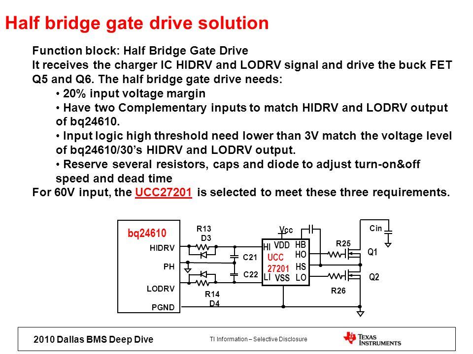TI Information – Selective Disclosure 2010 Dallas BMS Deep Dive Half bridge gate drive solution Function block: Half Bridge Gate Drive It receives the