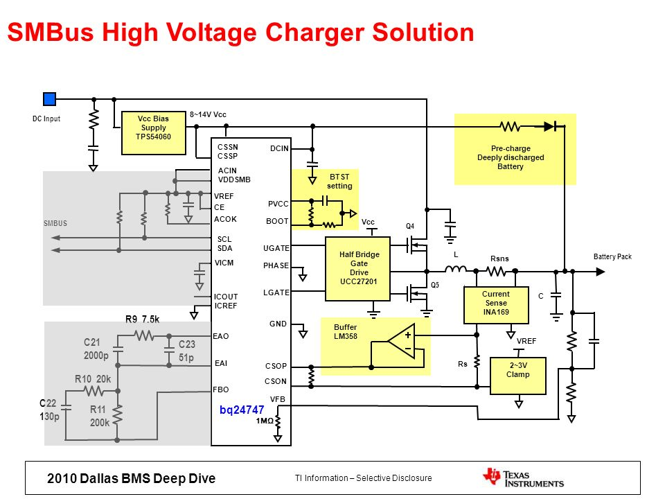 TI Information – Selective Disclosure 2010 Dallas BMS Deep Dive SMBus High Voltage Charger Solution Battery Pack PVCC BOOT UGATE PHASE LGATE VREF CE A