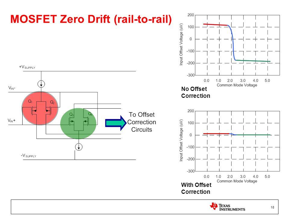 18 MOSFET Zero Drift (rail-to-rail) With Offset Correction No Offset Correction