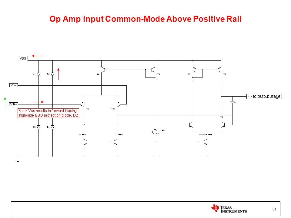 31 Op Amp Input Common-Mode Above Positive Rail
