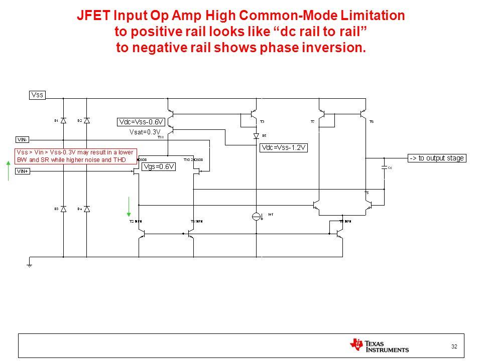 32 JFET Input Op Amp High Common-Mode Limitation to positive rail looks like dc rail to rail to negative rail shows phase inversion. Vsat=0.3V