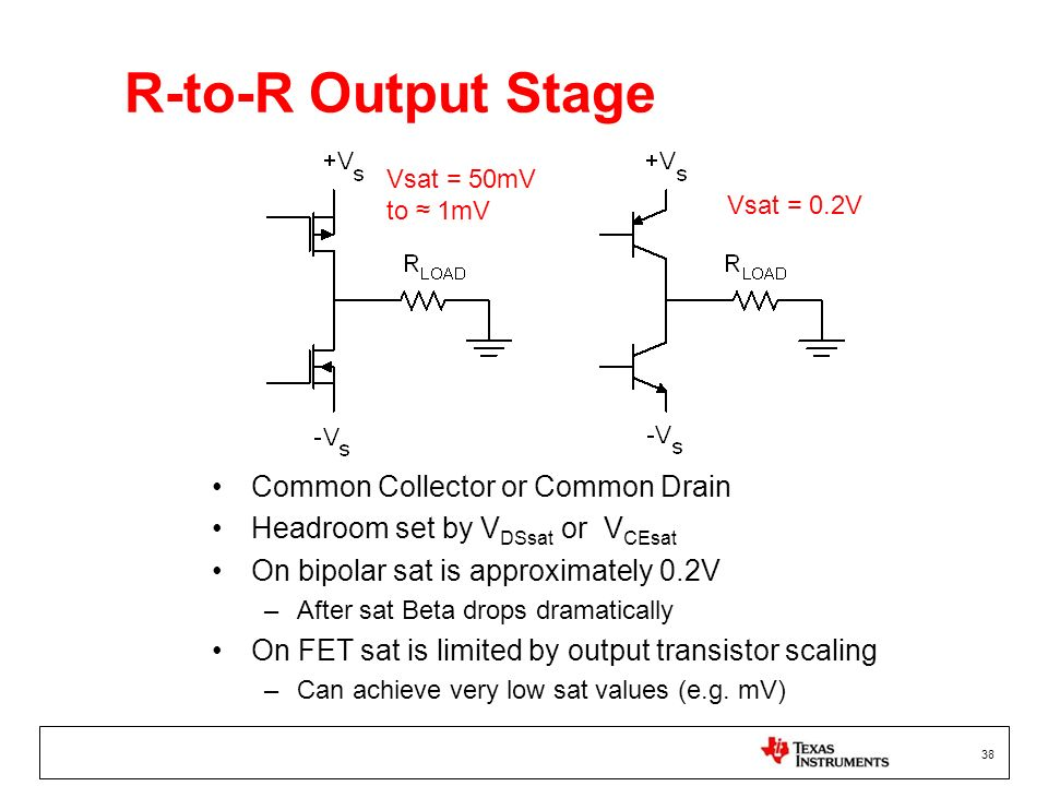 38 R-to-R Output Stage Common Collector or Common Drain Headroom set by V DSsat or V CEsat On bipolar sat is approximately 0.2V –After sat Beta drops