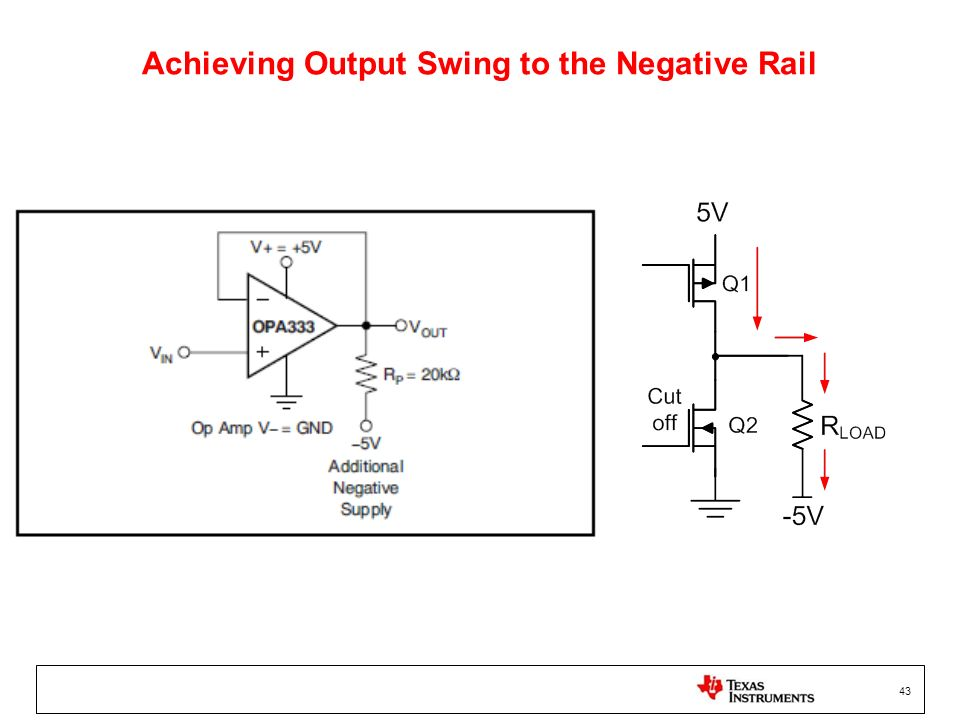 43 Achieving Output Swing to the Negative Rail