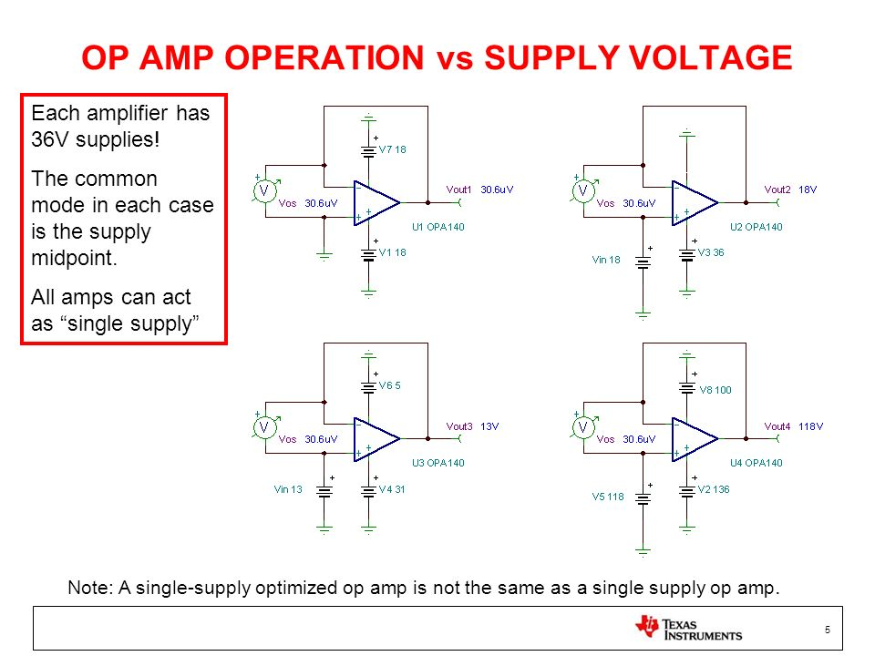 5 OP AMP OPERATION vs SUPPLY VOLTAGE Note: A single-supply optimized op amp is not the same as a single supply op amp. Each amplifier has 36V supplies