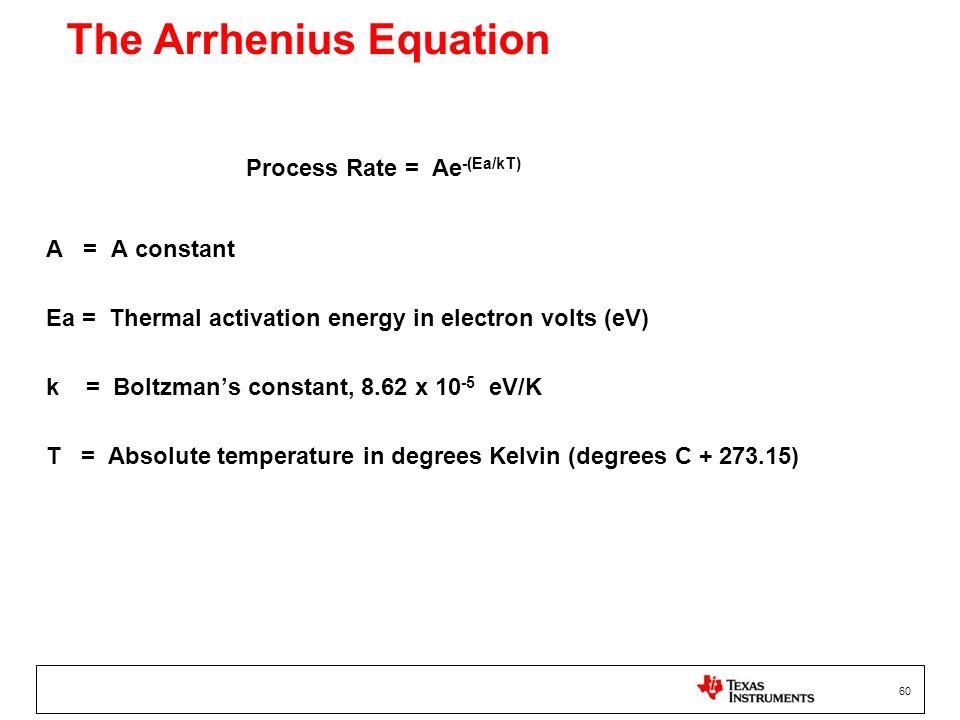 60 The Arrhenius Equation Process Rate = Ae -(Ea/kT) A = A constant Ea = Thermal activation energy in electron volts (eV) k = Boltzmans constant, 8.62