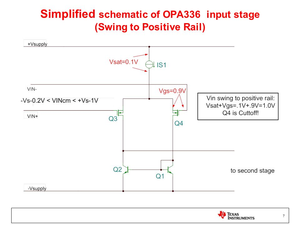 38 R-to-R Output Stage Common Collector or Common Drain Headroom set by V DSsat or V CEsat On bipolar sat is approximately 0.2V –After sat Beta drops dramatically On FET sat is limited by output transistor scaling –Can achieve very low sat values (e.g.