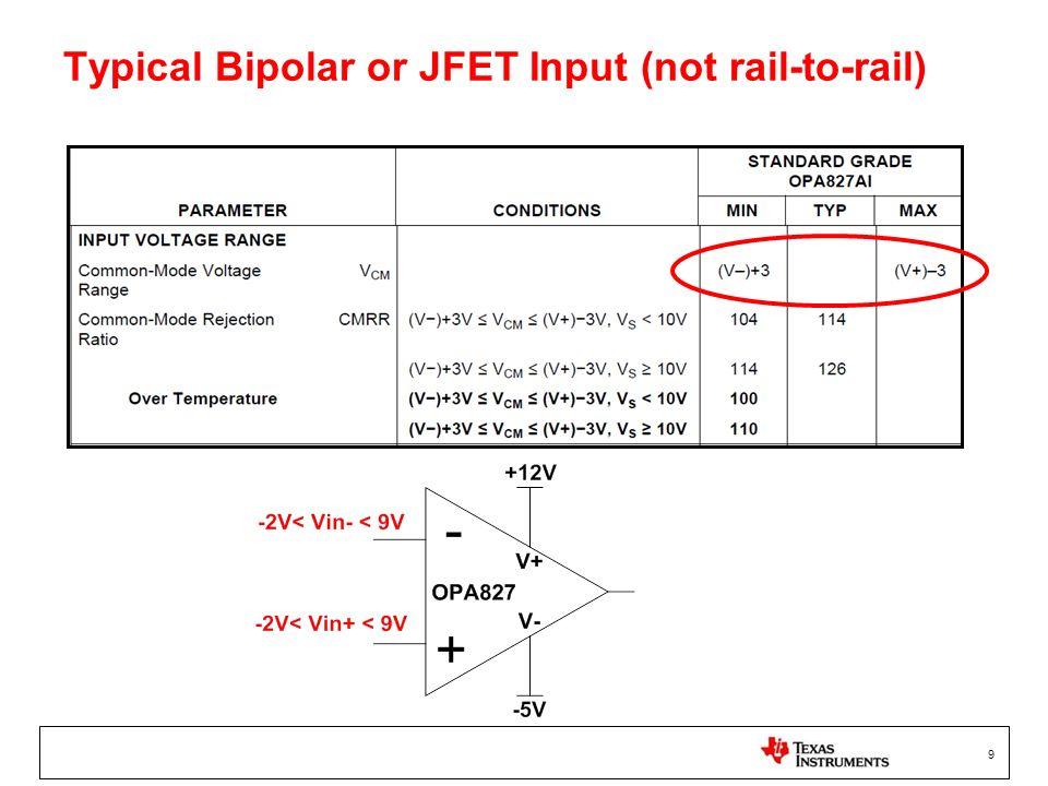 30 Op Amp Input Common-Mode Below Negative Rail