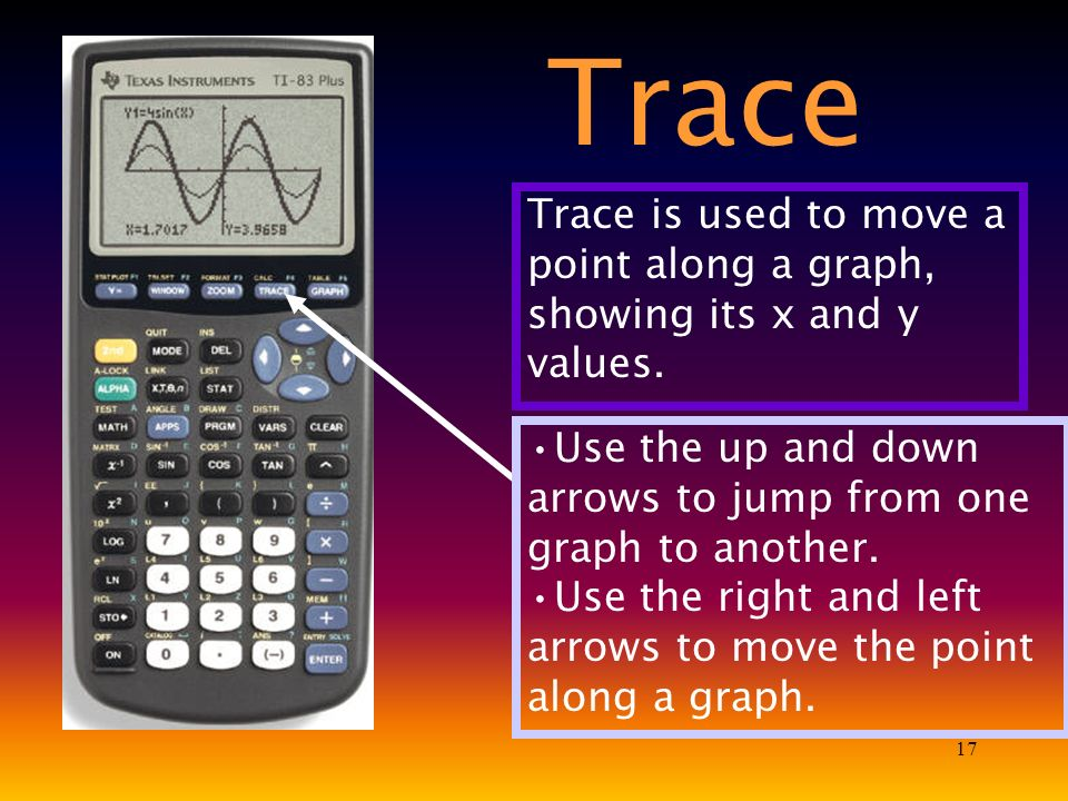 17 Trace is used to move a point along a graph, showing its x and y values. Use the up and down arrows to jump from one graph to another. Use the righ