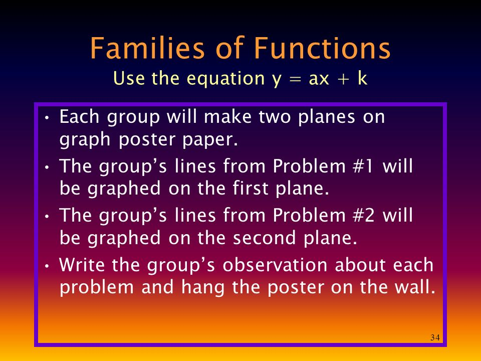 34 Families of Functions Use the equation y = ax + k Each group will make two planes on graph poster paper. The groups lines from Problem #1 will be g