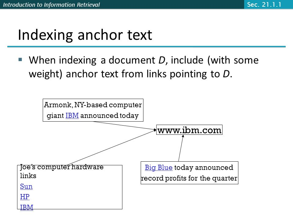 Introduction to Information Retrieval Anchor Text WWW Worm - McBryan [Mcbr94] For ibm how to distinguish between: IBMs home page (mostly graphical) IB
