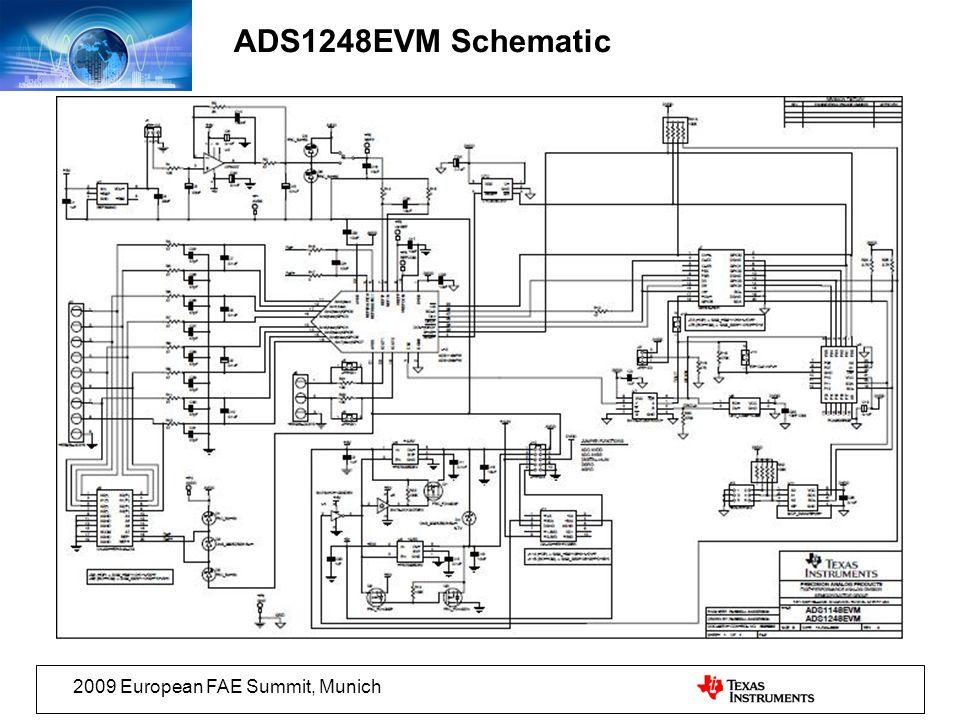 2009 European FAE Summit, Munich ADS1248EVM Schematic