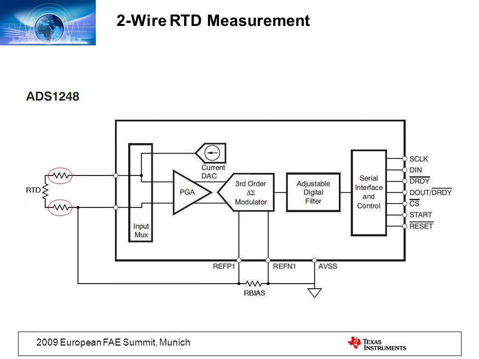 2009 European FAE Summit, Munich 2-Wire RTD Measurement