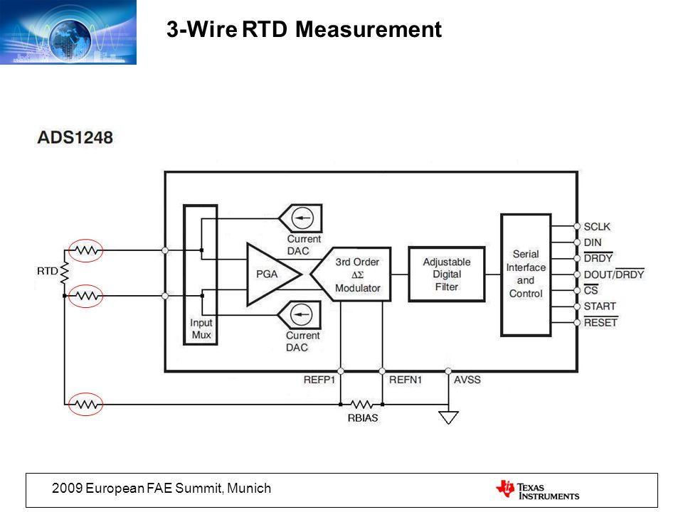 2009 European FAE Summit, Munich 3-Wire RTD Measurement
