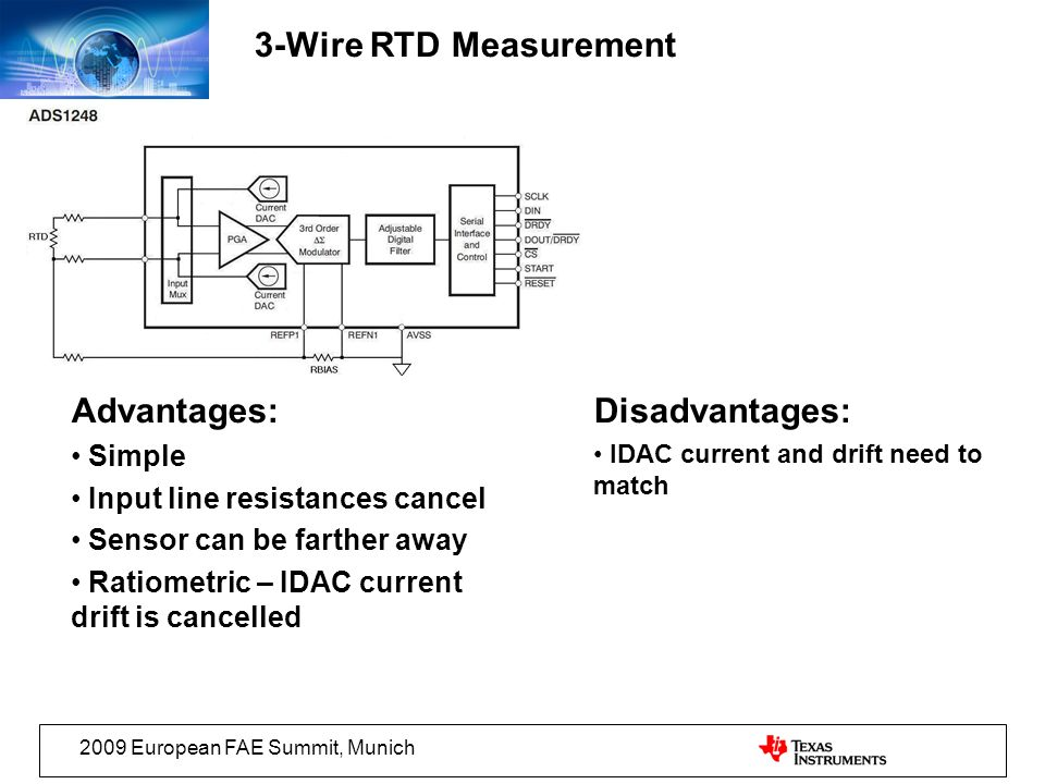 2009 European FAE Summit, Munich 3-Wire RTD Measurement Advantages: Simple Input line resistances cancel Sensor can be farther away Ratiometric – IDAC current drift is cancelled Disadvantages: IDAC current and drift need to match