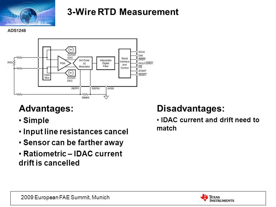 2009 European FAE Summit, Munich 3-Wire RTD Measurement Advantages: Simple Input line resistances cancel Sensor can be farther away Ratiometric – IDAC