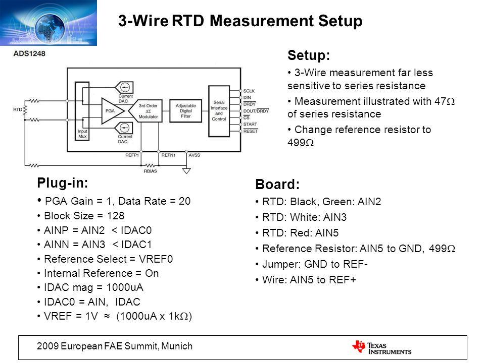 2009 European FAE Summit, Munich 3-Wire RTD Measurement Setup Plug-in: PGA Gain = 1, Data Rate = 20 Block Size = 128 AINP = AIN2 < IDAC0 AINN = AIN3 <