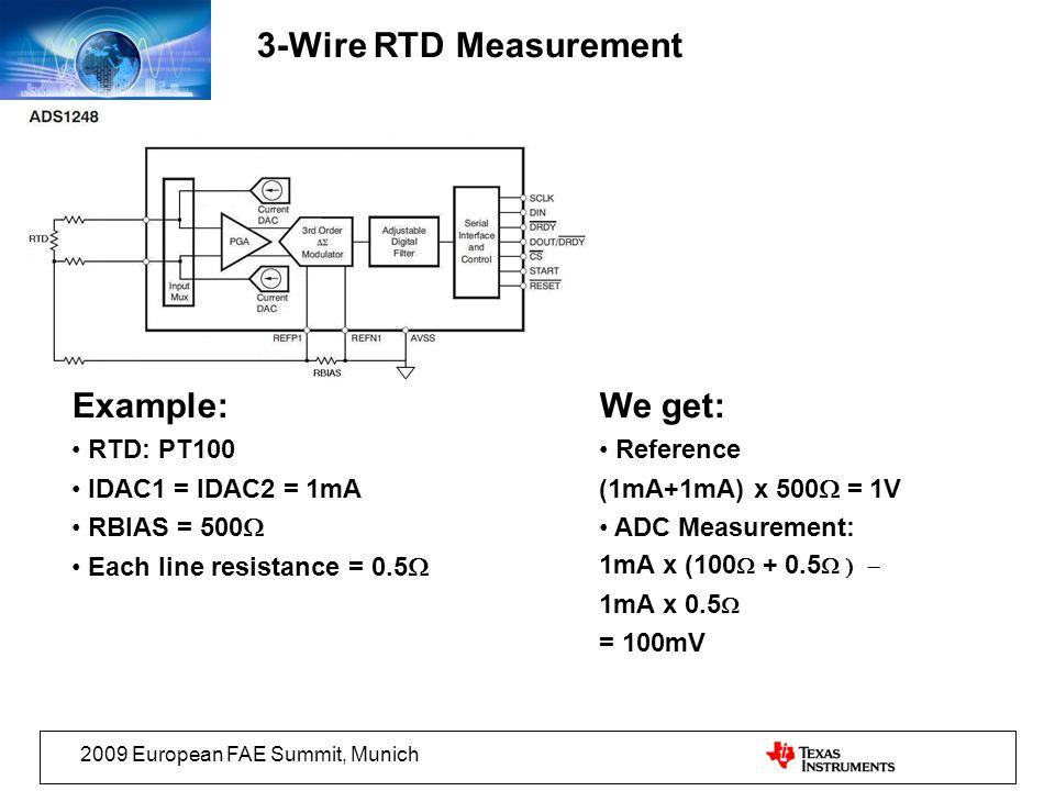 2009 European FAE Summit, Munich 3-Wire RTD Measurement Example: RTD: PT100 IDAC1 = IDAC2 = 1mA RBIAS = 500 Each line resistance = 0.5 We get: Referen