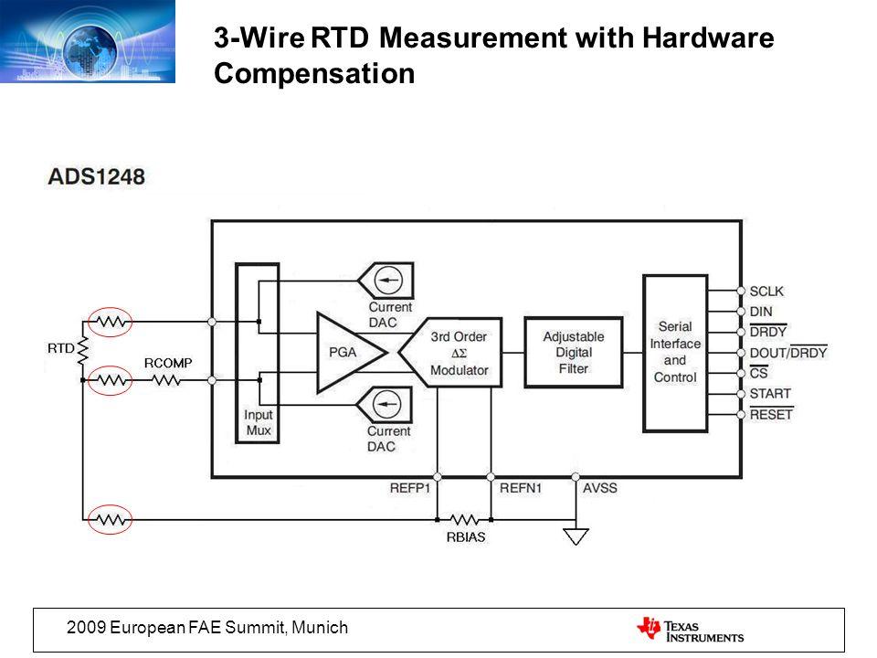2009 European FAE Summit, Munich 3-Wire RTD Measurement with Hardware Compensation
